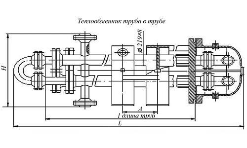 проектирование теплообменников в санкт-петербурге